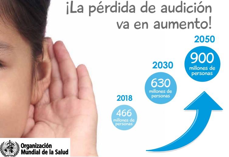 Celebración del Día Internacional de la Audición 2019